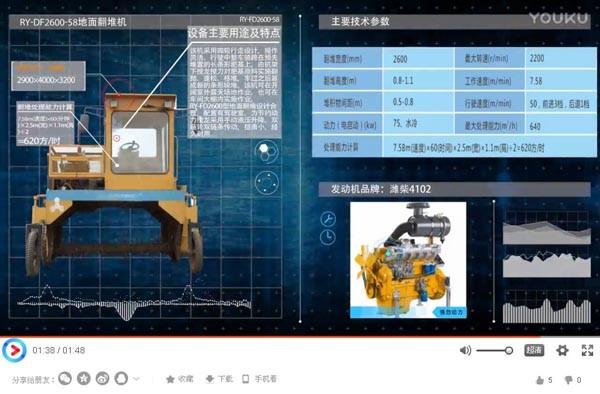 SS-FD2600型地面翻Yabo直播平台视频_鸡牛粪翻抛机视频